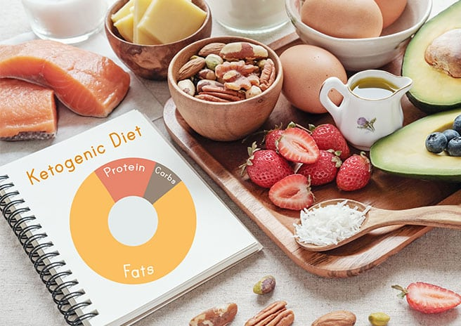 image of book and ingredients for a ketogenic diet for ALS patients